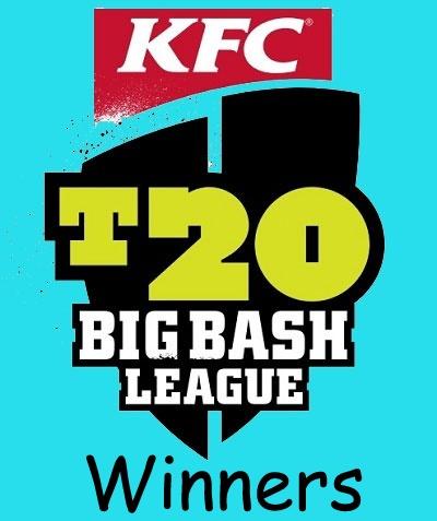Big Bash League Winners, Runners-up List