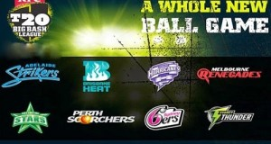 Big Bash League 2015-16 All Teams Squad, Players, Coach