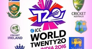 All 10 teams squad for ICC Women's World T20 2016