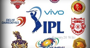 All 8 Teams Squad list for Vivo IPL 2016