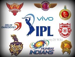 All 8 Teams Squad list for Vivo IPL 2016.