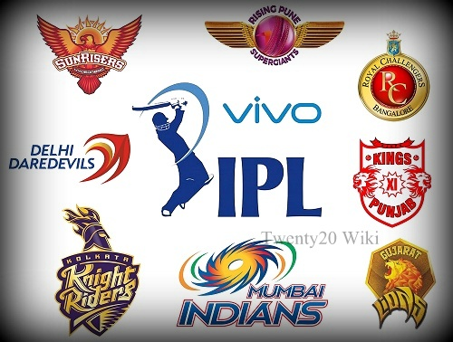 All 8 Teams Squad list for Vivo IPL 2016.