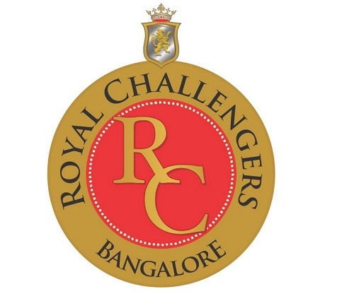 Royal Challengers Bangalore 2019 Squad, Team and Players