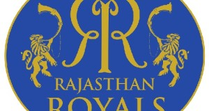 Rajasthan Royals 2018 Squad, Team, Players