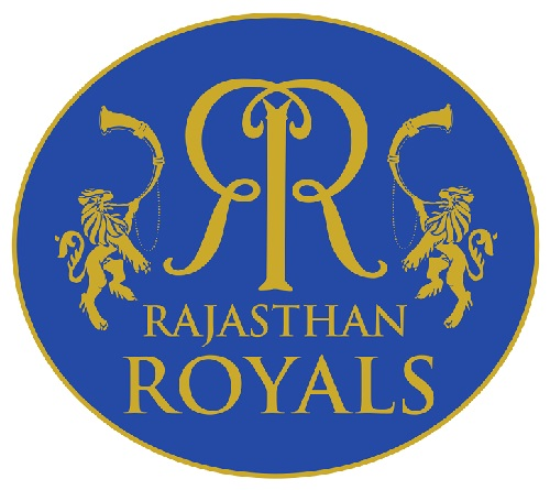 Rajasthan Royals team profile.