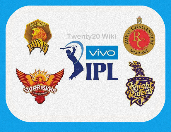 IPL 2016 Playoffs Teams Squad and Players.