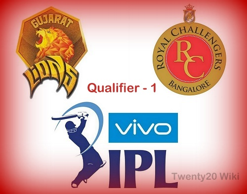 IPL 2016 Qualifier-1 GL vs RCB Preview, Predictions.