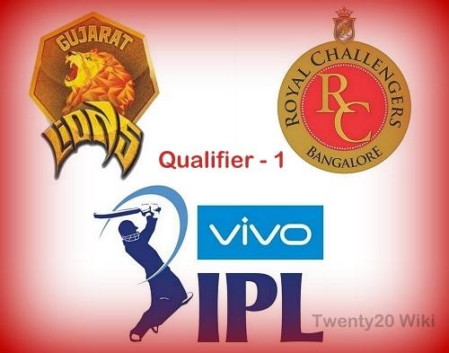 IPL 2016 Qualifier-1 GL vs RCB Preview, Predictions.