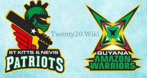 St Kitts Nevis Patriots vs Guyana Amazon Warriors Match-2 Preview