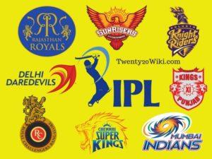 IPL Teams Squads