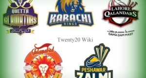 PSL 2017 Teams, Squads and Players