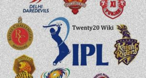 Vivo IPL 2017 Today's Match Prediction, Win Percent