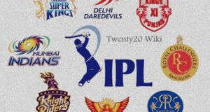 IPL 2018 Teams List