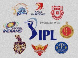 IPL 2018 Teams