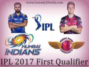 Mumbai Indians vs Rising Pune Supergiant 1st qualifier 2017 IPL probable XI