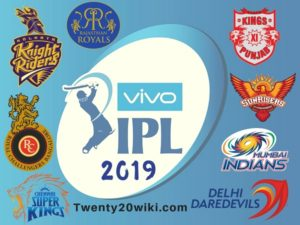 Indian Premier League 2019 Teams