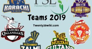 Pakistan Super League 2019: PSL Teams Players Retention List announced